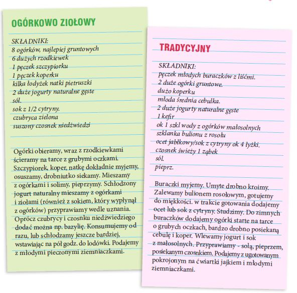 chlodnik-green-canoe-przepis