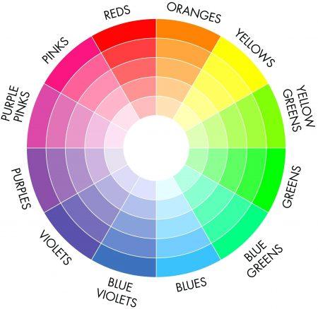 Dobieranie kolor w do wn trz ko o barw green canoe - Les couleurs qui se marient avec le gris ...